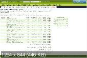 Armin van Buuren's - A State Of Trance Radio Top 15 May 2010 (2010)